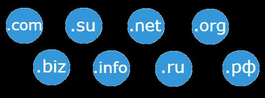 Домены RU и РФ от 64  руб